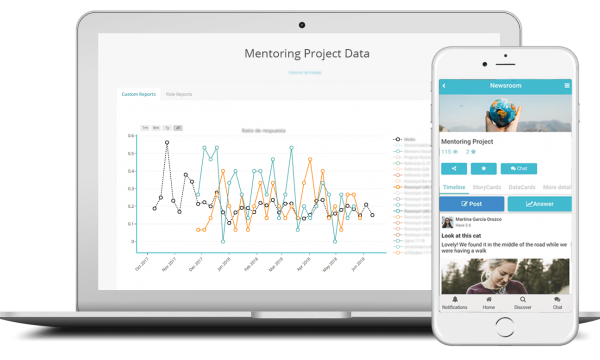 Mentoring Project Data